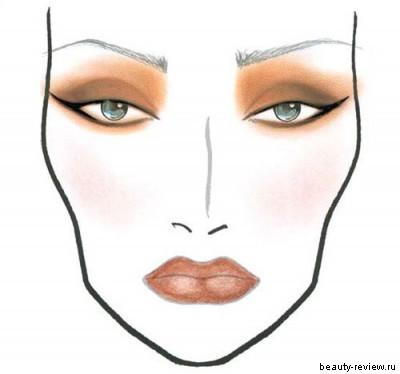 Коллекция макияжа MAC Fabulous Felines - часть 3 - Leopard Lux ...